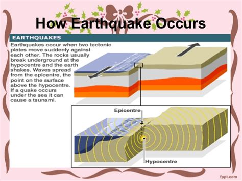 earthquake explanation features of an explanation text