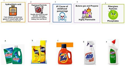 toxicity of household products gina s health tips test your product knowledge of