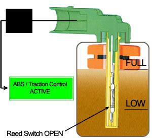 Multi Level Water Level Detector level detection standex electronics