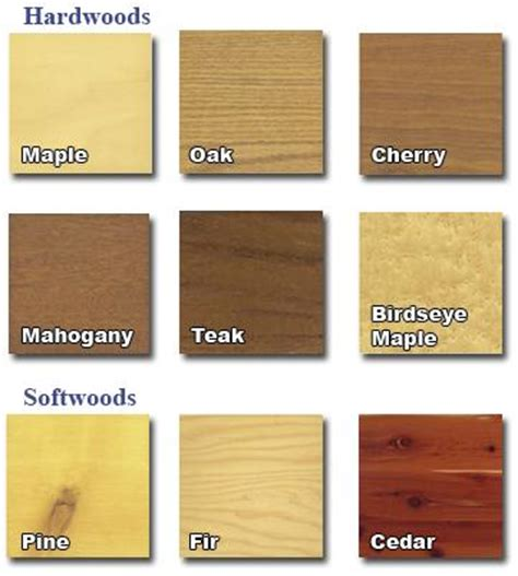 what different types of wood are needed for cabinets floors and roofs raver creative woodworking custom made oak candle sconce