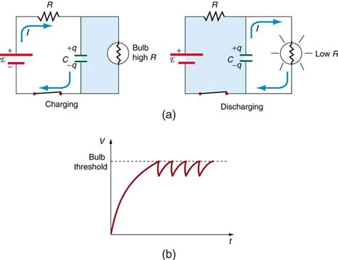 capacitors in dc circuits does current flow through a capacitor electrical engineering stack exchange