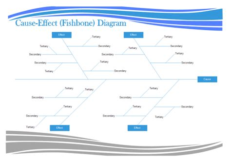 fishbone diagram exles and templates