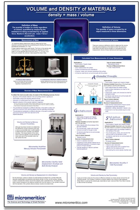 Home Office Library by Scientific Posters Micromeritics