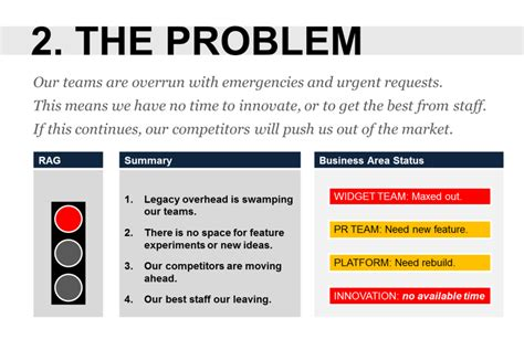 business problem statement template problem statement template for innovation project