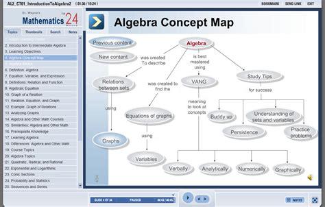 introductory and intermediate algebra garrett college edition ebook algebra 2 absolute value equations and inequalities