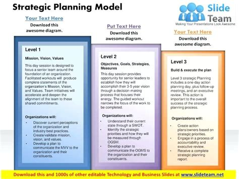 Template 3 Year Business Plan Template Three Year Business Plan Template