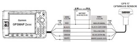 garmin wire diagram