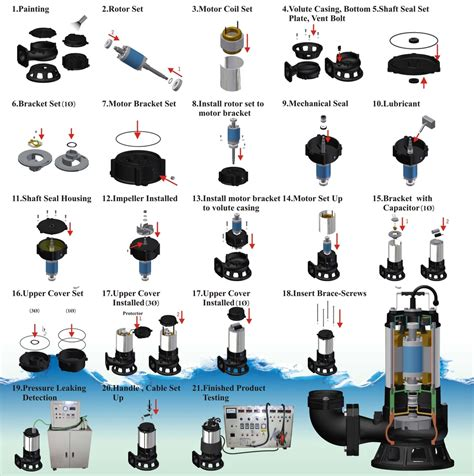 water motor price list india electric water motor price in india ep float switch