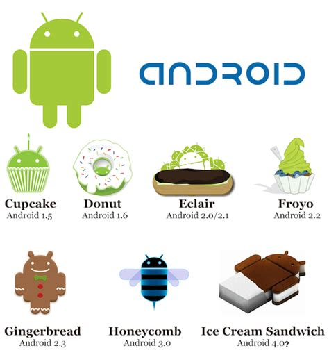 android code names android essentials sense of android versioning
