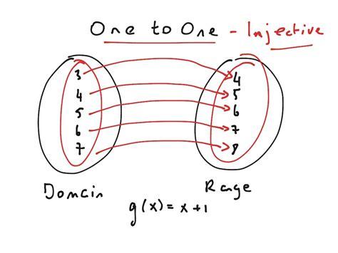 diagram math definition diagram math mapping diagram definition