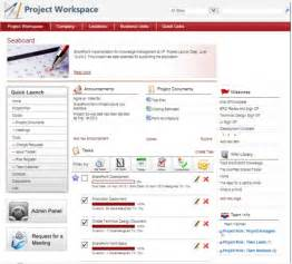 Sharepoint 2013 Meeting Workspace Template by Sharepoint Meeting Workspace How And Why