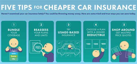 Car Insurance Actuary Tables   Brokeasshome.com