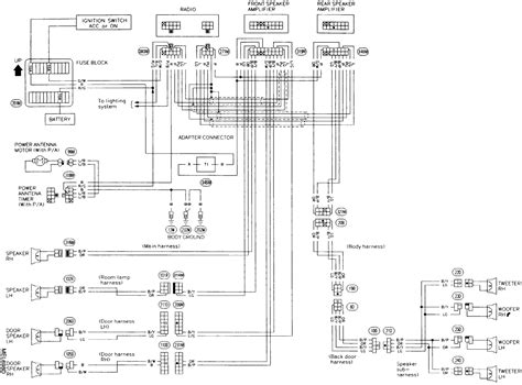 nissan x trail wiring diagram pdf wiring diagram manual
