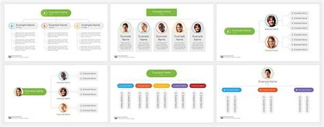 Best 25 Organizational Chart Ideas On Pinterest Free Keynote Organization Chart Template