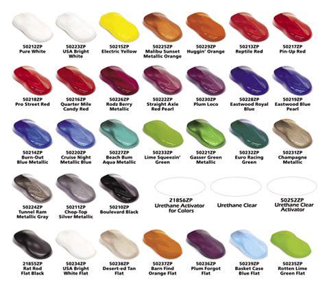dupont nason colors html autos weblog