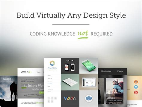 avada theme not responsive 75 premium wordpress themes for professionals 2015 a