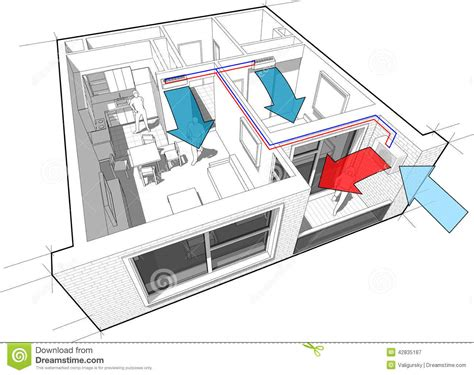 a 1 comfort systems apartment with indoor wall air conditioning diagram stock