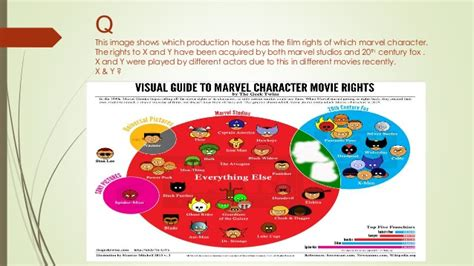 marvel film rights entertainment quiz kameng quiz club 2015