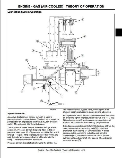 wiring diagram deere x575 deere js60 wiring