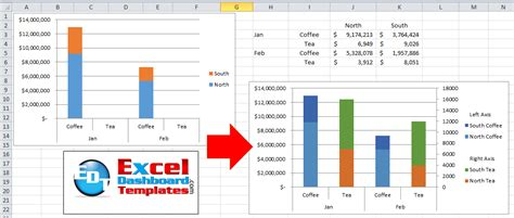 how to make pivot table in excel excel dashboard templates how to make an excel stacked
