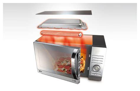 Microwave Lg Mh6843bak lg microwave lg indonesia