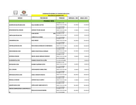 fatsa sanidad 2016 categorias fatsa paritarias 2016 convenio de fatsa 2015 sueldo