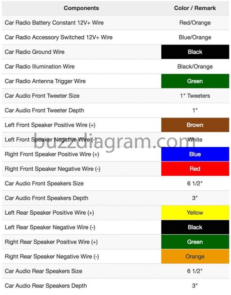 2014 kia sportage radio wiring diagram new wiring