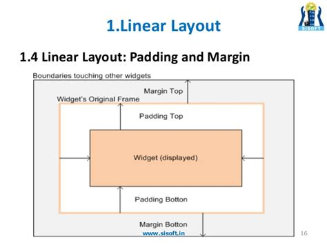 android layout xml padding android screen containers layouts