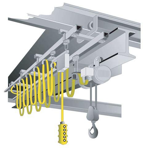flat festoon and pendant cable magnetek