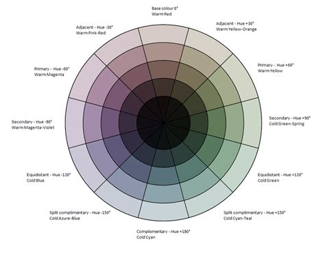 palette grey saturation colour wheel