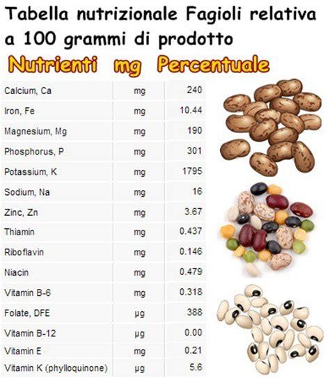 valori nutrizionali alimenti pdf propriet 224 dei fagioli vitamine proteine
