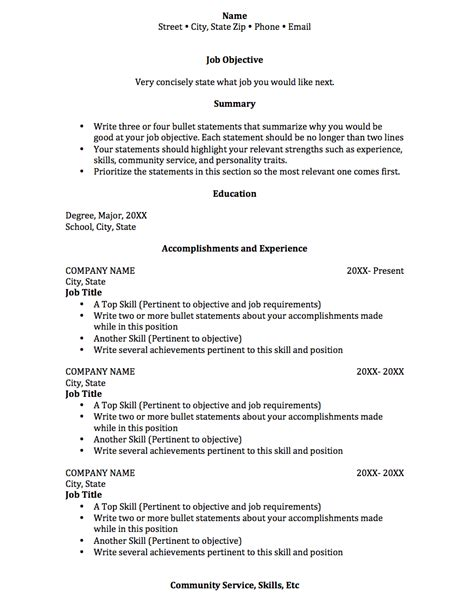 combination resume college of social and behavioral