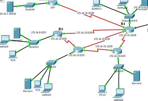 isp network diagram image gallery isp router