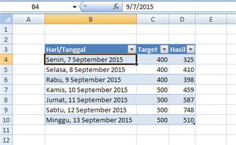 buat tabel pada html tips menggunakan rumus dalam tabel excel