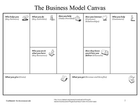 The Business Model Canvas An Introduction Ppt Download Printable Business Model Canvas