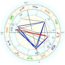 janis joplin horoscope  birth date  january  born  port arthur  astrodatabank