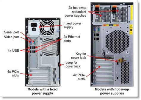 Server Lenovo System X X3100m5 Series Models 1p 5457b3a 3rdquote ibm system x x3100m4 series models