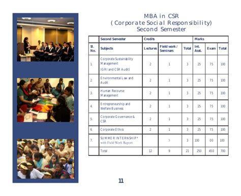 Social Responsibility In Business Boston Mba by Brochure For Mba In Corporate Social