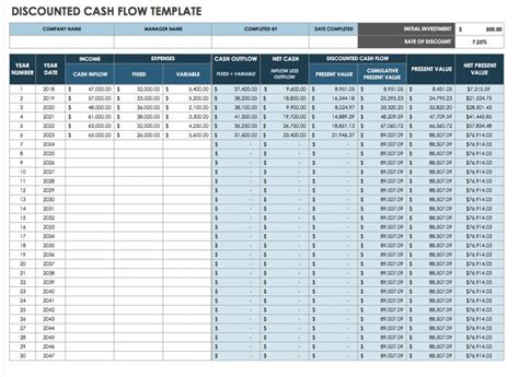 Daily Cash Flow Template Beneficialholdings Info Daily Flow Template Free