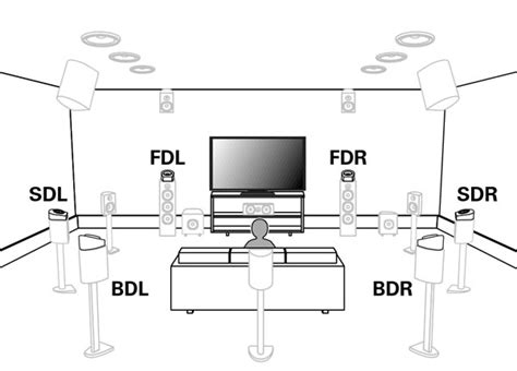 center height layout dolby atmos and auro 3d the technology and the reality