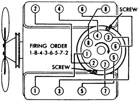chevy 305 spark wire diagram wiring diagrams