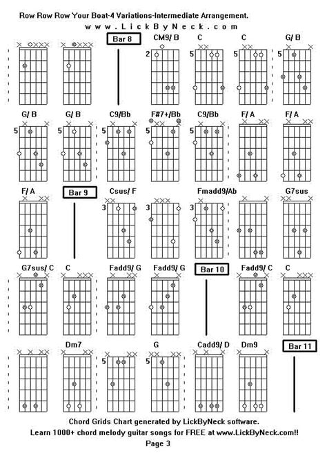 row your boat guitar chords lick by neck learn solo chord melody fingerstyle guitar