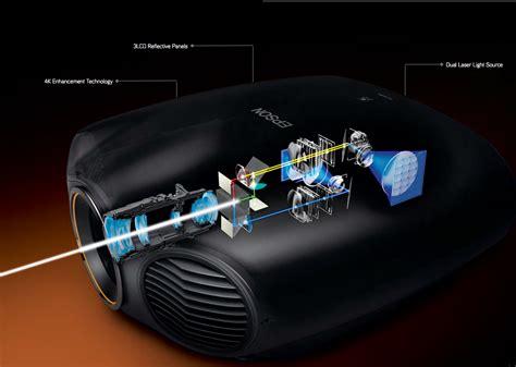 Proyektor Cinema epson pro cinema ls10000 laser home theater projector