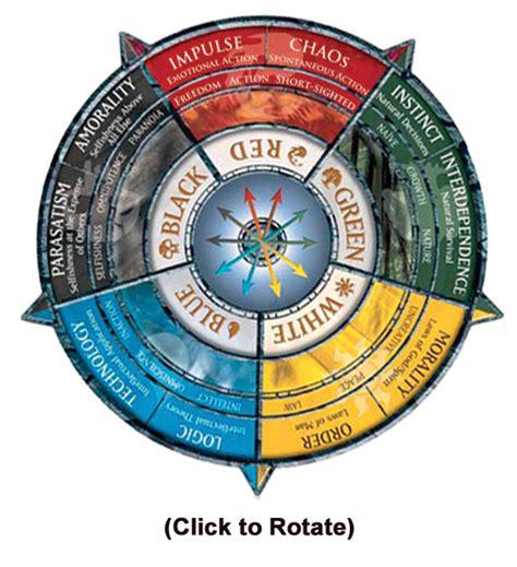 magic color wheel you make the card 4 enchantment magic the gathering