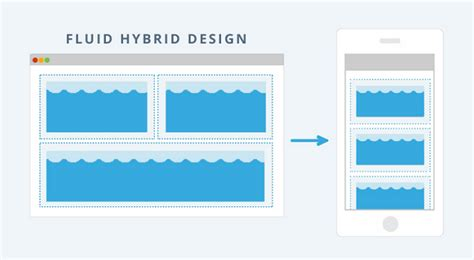 fluid layout email template 9 essential design elements of a conversion driven template