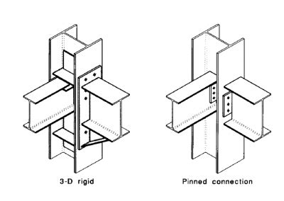 Design Of Rigid Frame Knees | modelling and analysis steelconstruction info