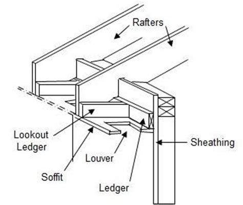 lookout rafters flat roof cathedral ceiling insulation options