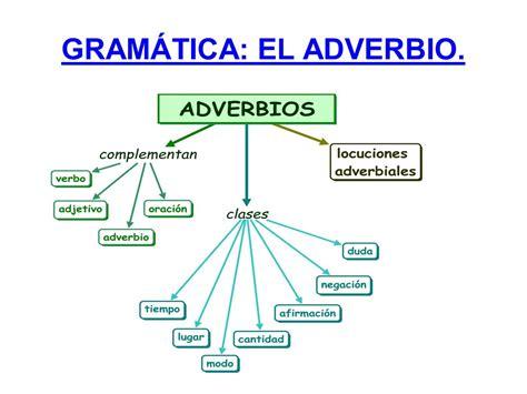 los adverbios ppt video online descargar gram 193 tica el adverbio ppt video online descargar