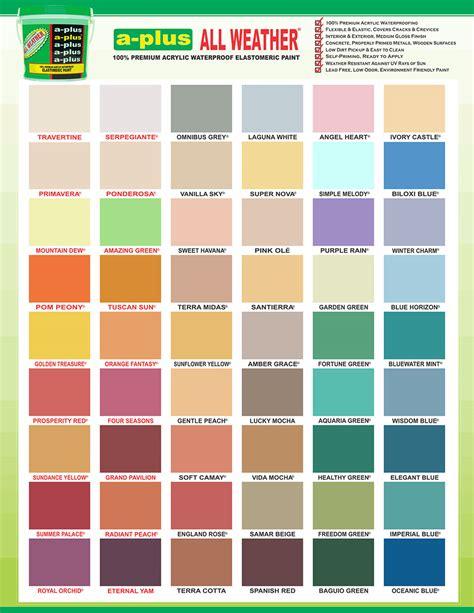 sun paint color chart paint color ideas