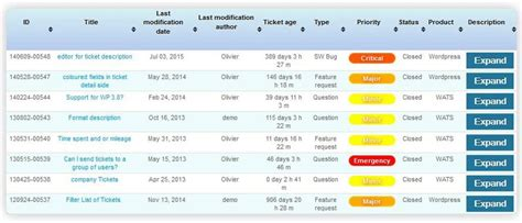 best free ticketing system 7 best free support ticket plugins
